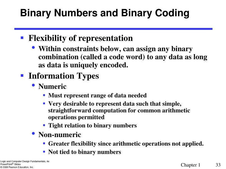 Binary Numbers and Binary Coding