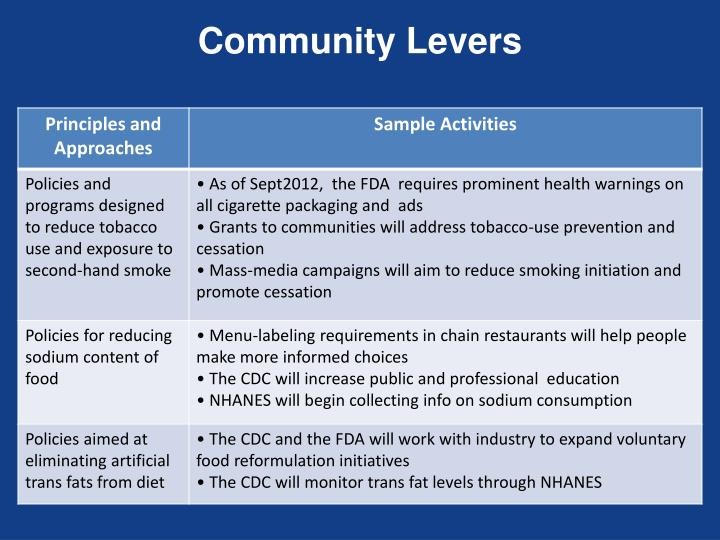 Community Levers