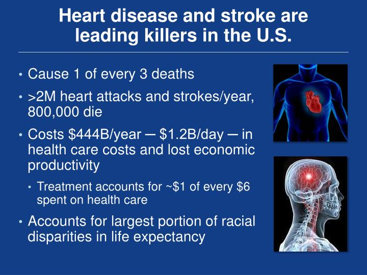 Heart disease and stroke are leading killers in the u s
