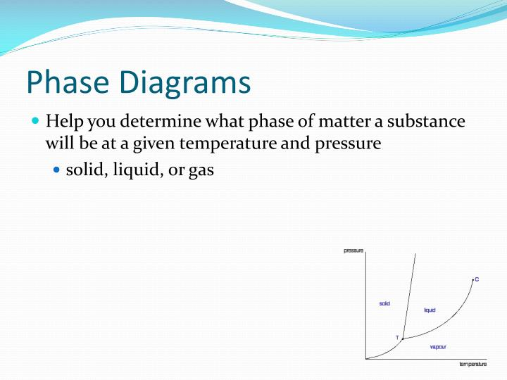 Ppt reading a phase diagram powerpoint presentation id2965942 phase diagrams ccuart Gallery