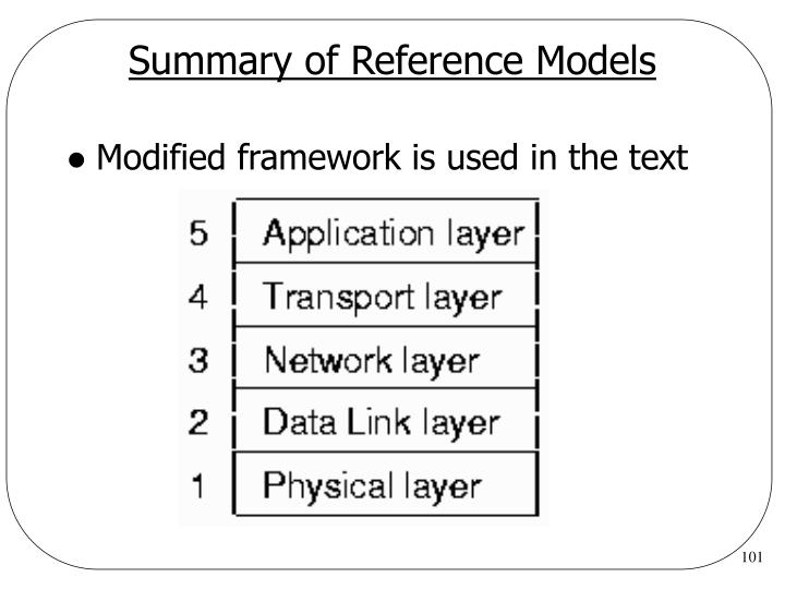 Summary of Reference Models