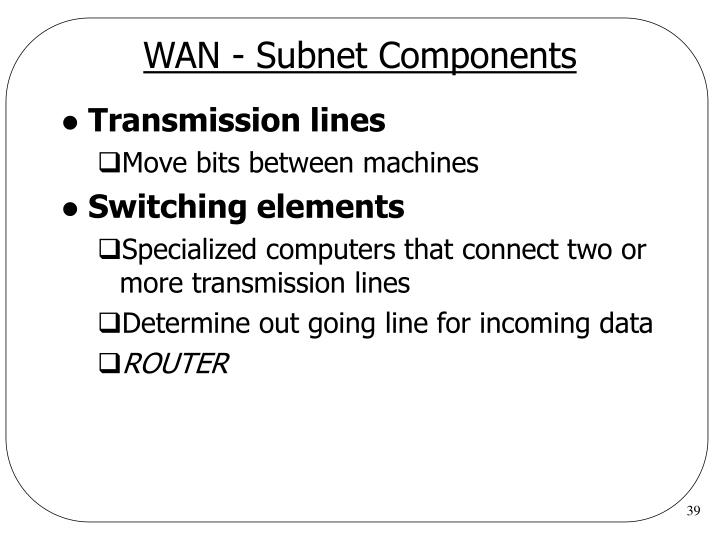 WAN - Subnet Components