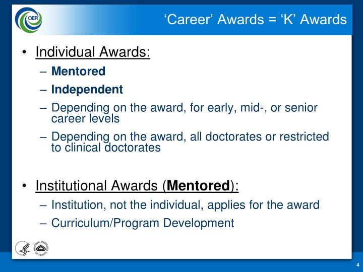 'Career' Awards = 'K' Awards