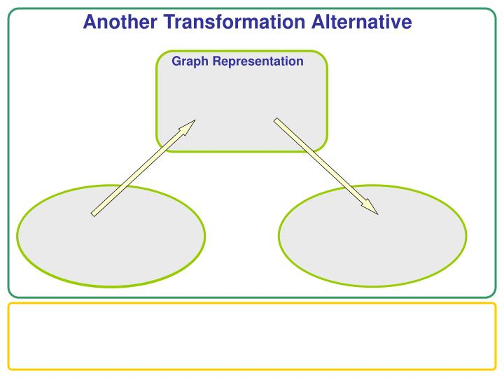 Another Transformation Alternative