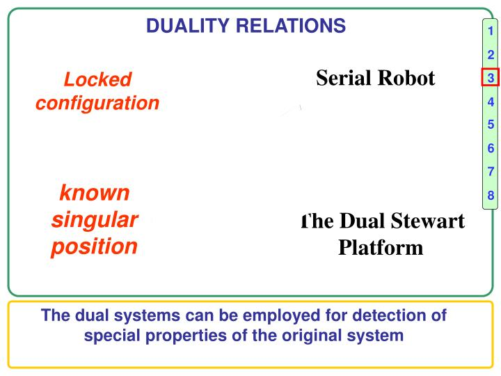 DUALITY RELATIONS
