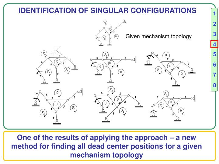 IDENTIFICATION OF SINGULAR CONFIGURATIONS