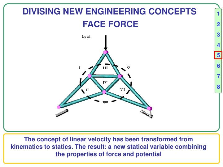 DIVISING NEW ENGINEERING CONCEPTS