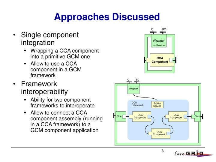 Approaches Discussed