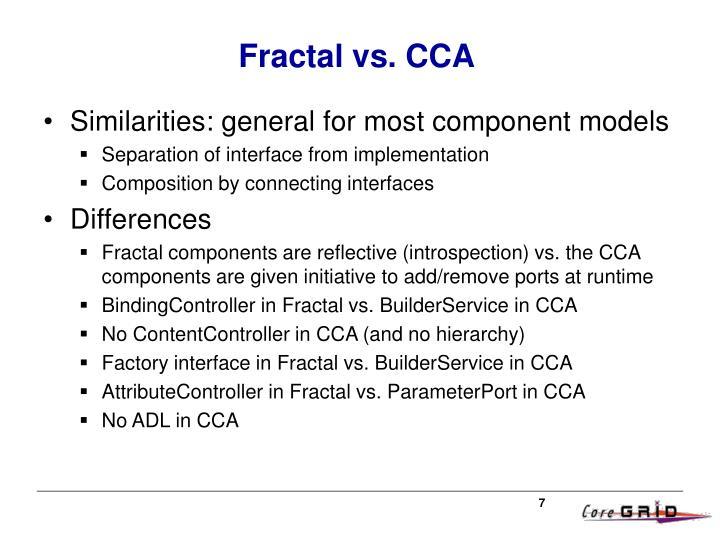 Fractal vs. CCA