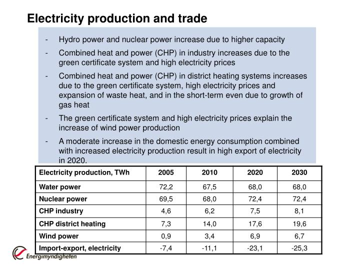 Electricity production and trade