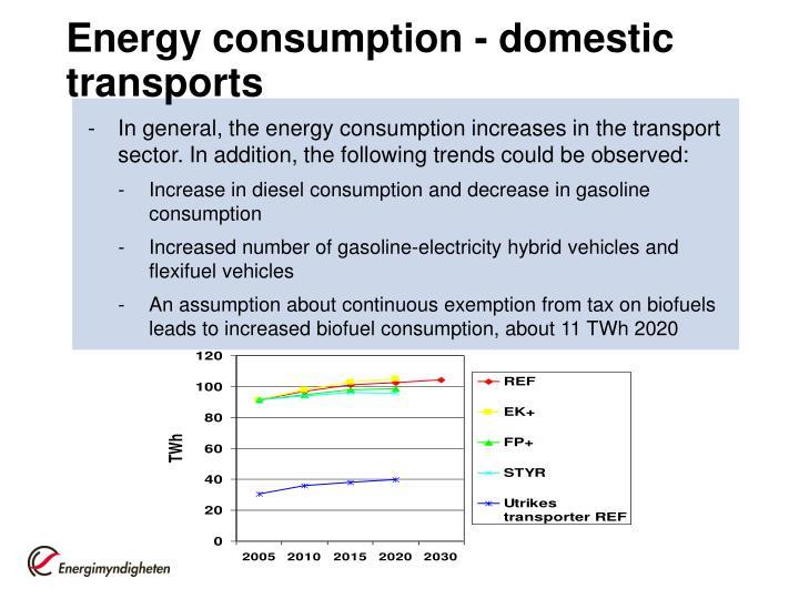 Energy consumption - domestic transports