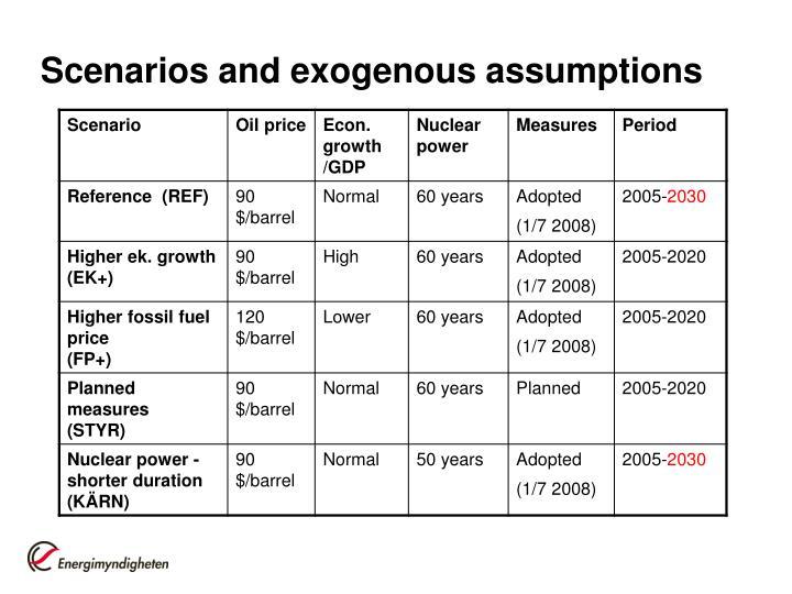 Scenarios and exogenous assumptions