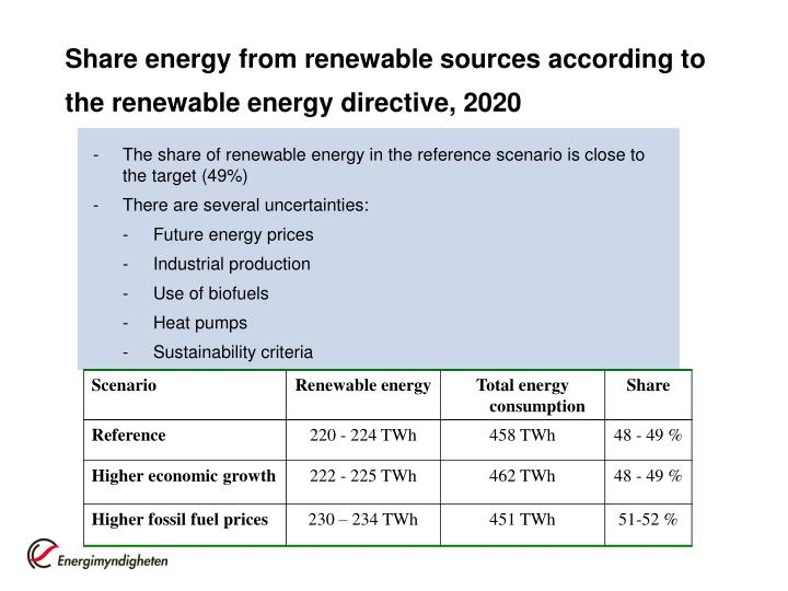 Share energy from renewable sources according to the renewable energy directive, 2020