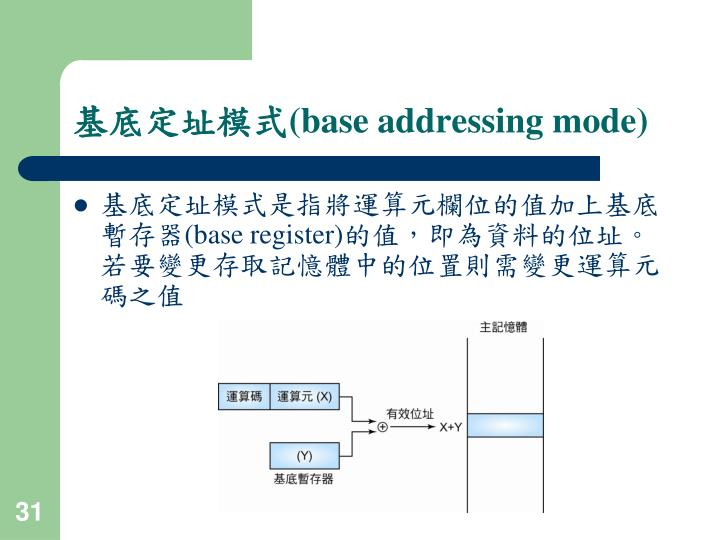 基底定址模式