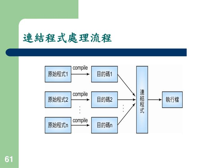 連結程式處理流程