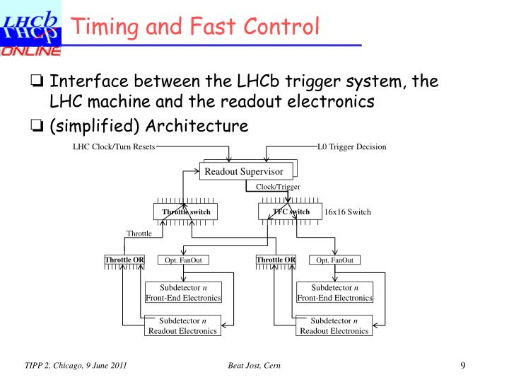 Timing and Fast Control