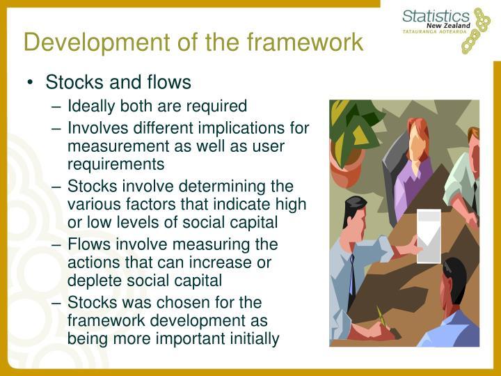 Development of the framework