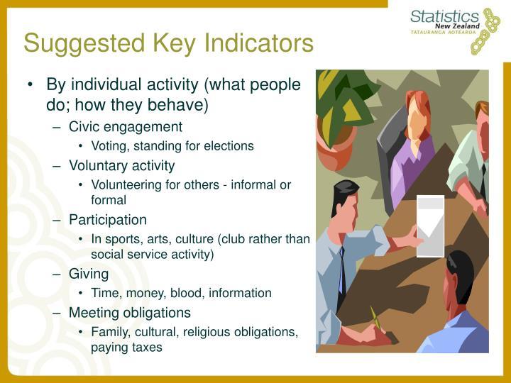 Suggested Key Indicators