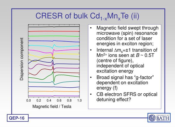 CRESR of bulk Cd