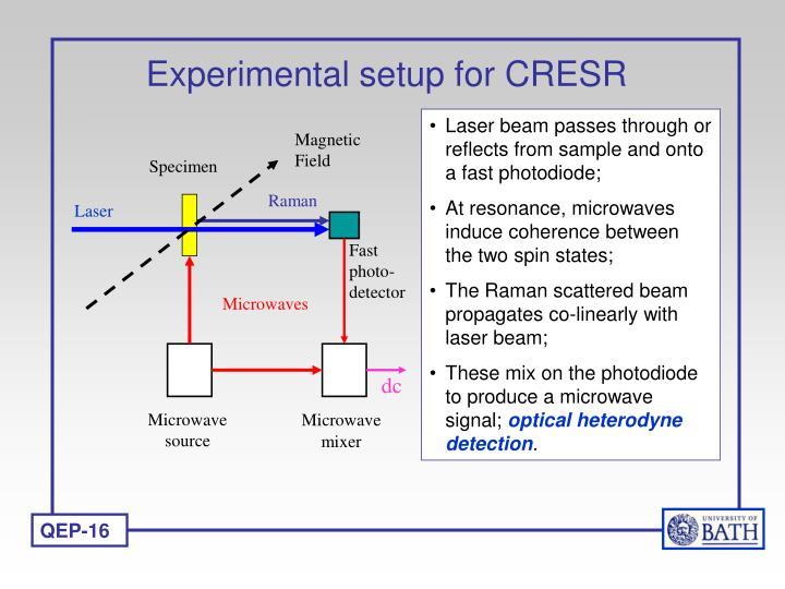 Experimental setup for CRESR
