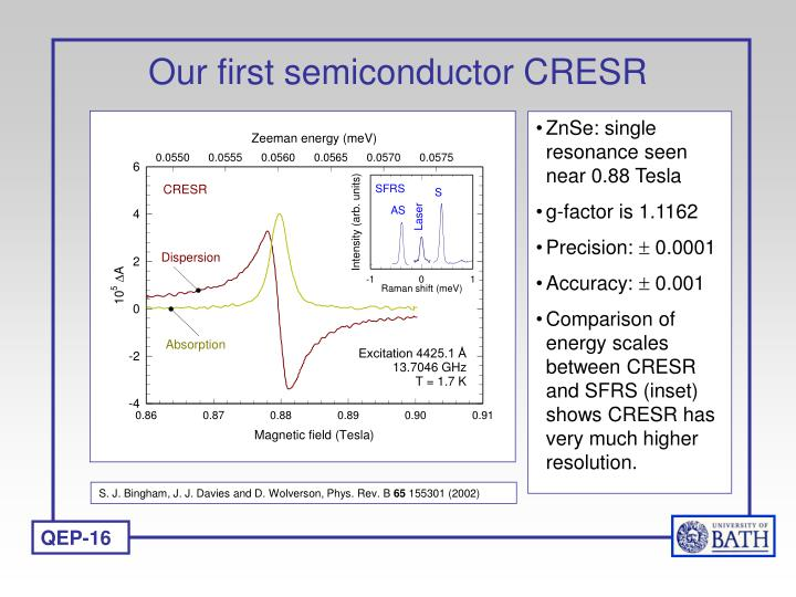 Our first semiconductor CRESR