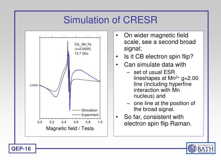 Simulation of CRESR