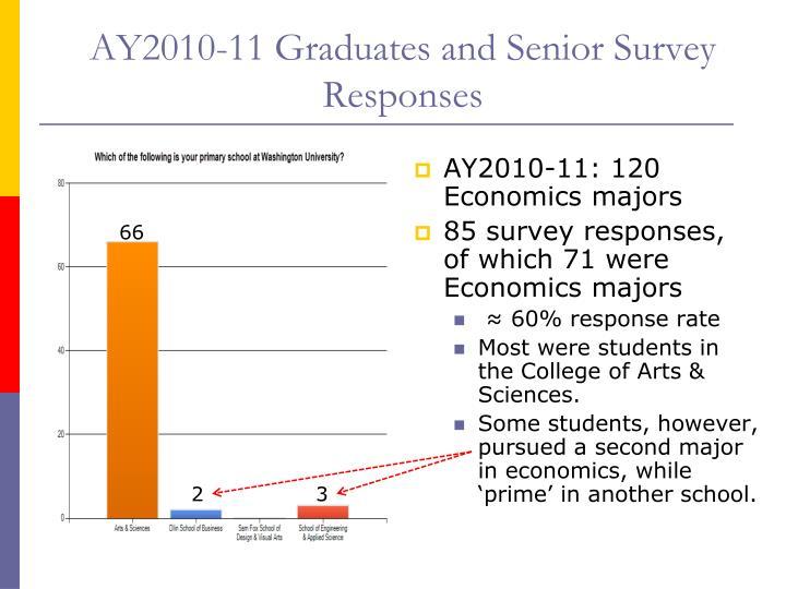 AY2010-11 Graduates and Senior Survey Responses