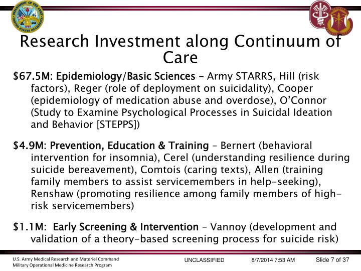 Research Investment along Continuum of Care