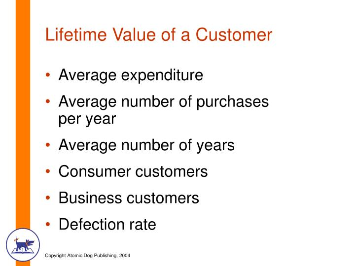 Lifetime Value of a Customer
