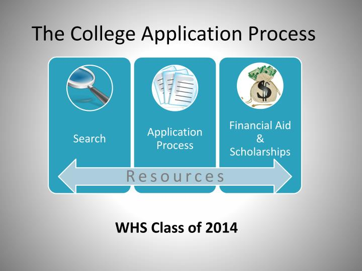 college application essay topics 2014 Searching for application essay help here is the right place to get college application essay at an affordable price.