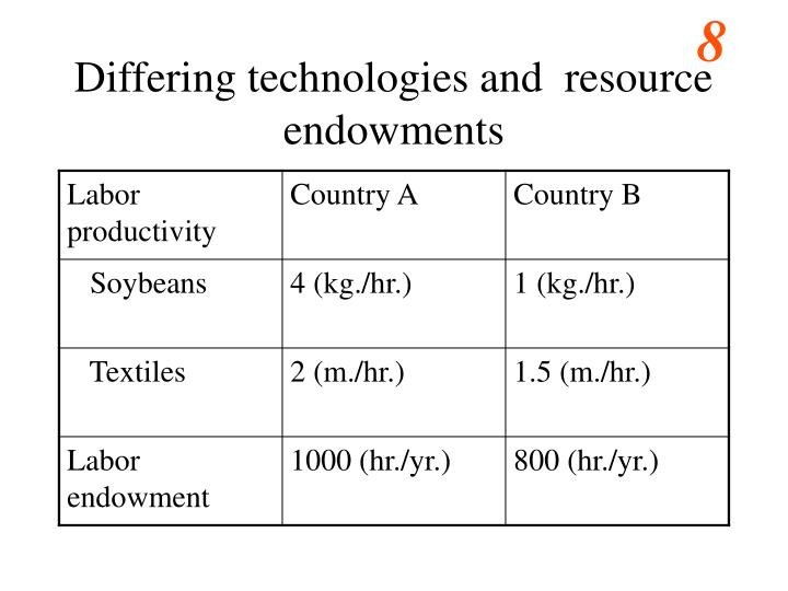 Differing technologies and  resource endowments