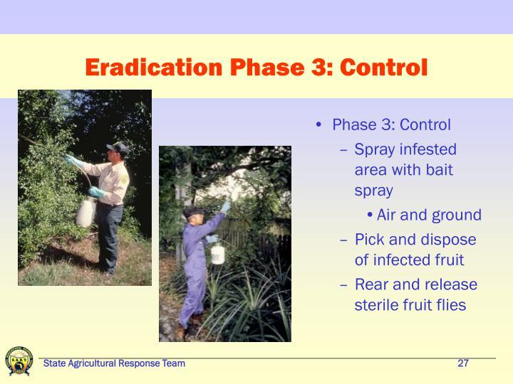 Eradication Phase 3: Control