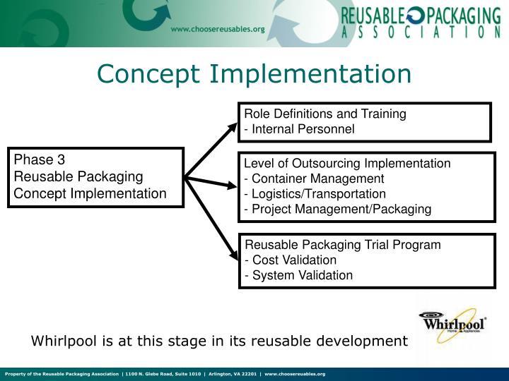 Concept Implementation