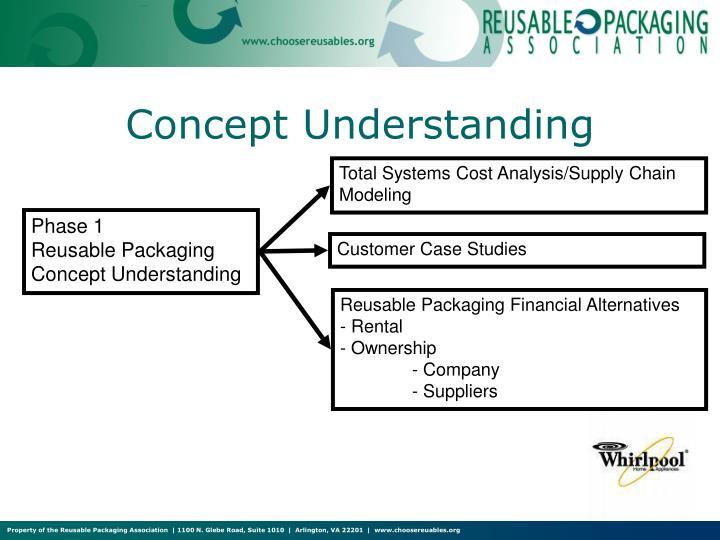Concept Understanding