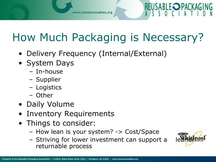 How Much Packaging is Necessary?