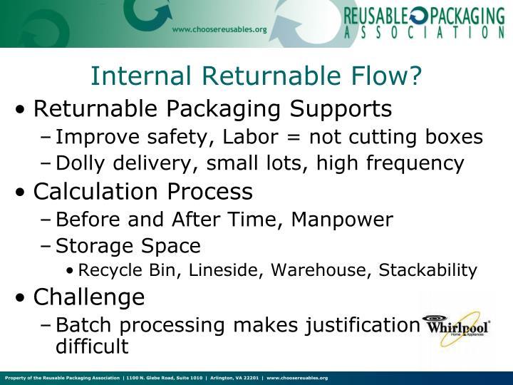 Internal Returnable Flow?