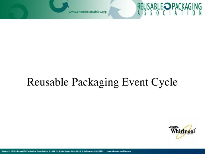 Reusable Packaging Event Cycle