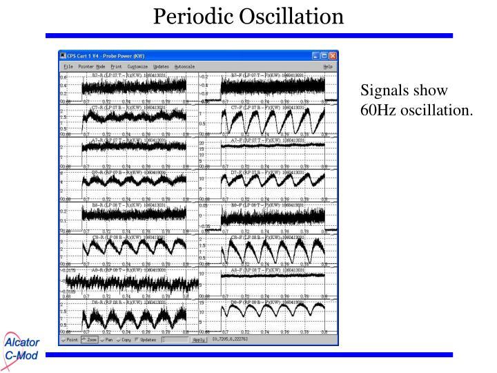 Periodic Oscillation