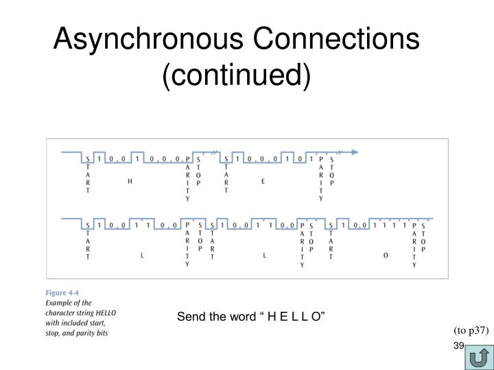 Asynchronous Connections (continued)