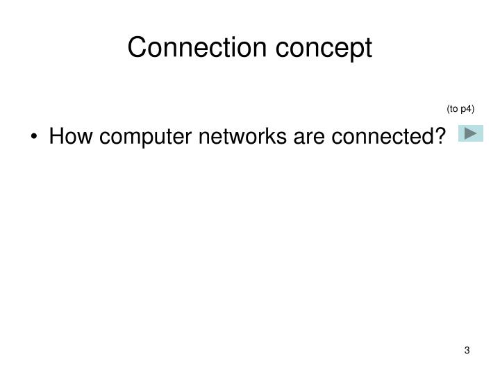 Connection concept