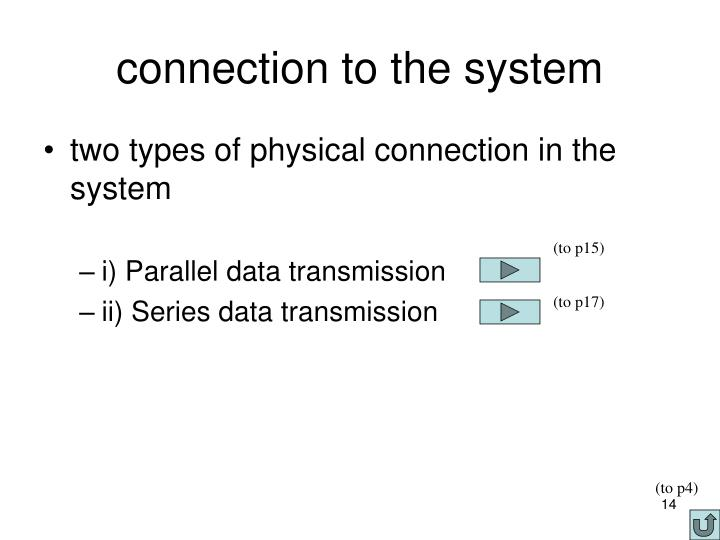 connection to the system