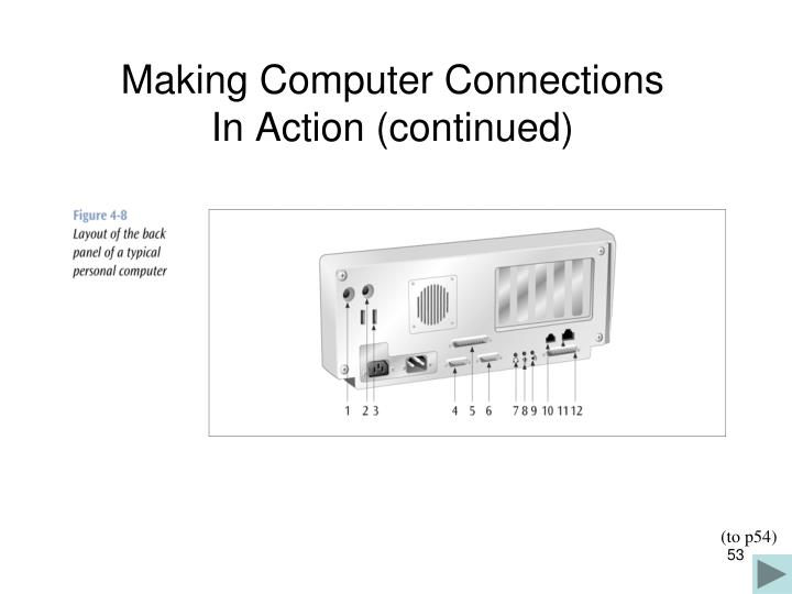 Making Computer Connections