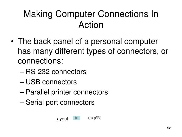 Making Computer Connections In Action