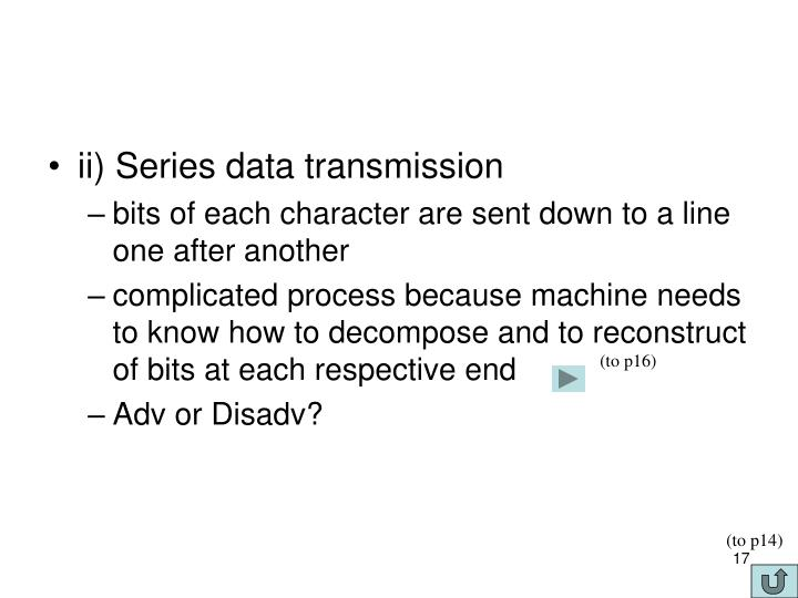 ii) Series data transmission