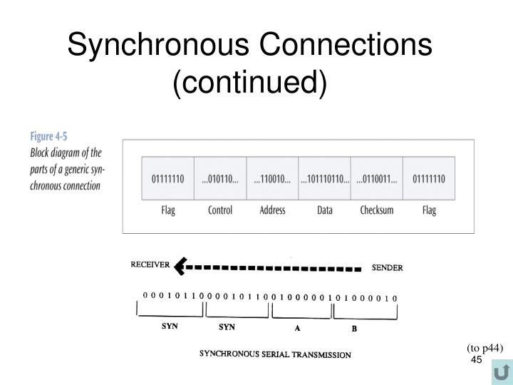 Synchronous Connections (continued)