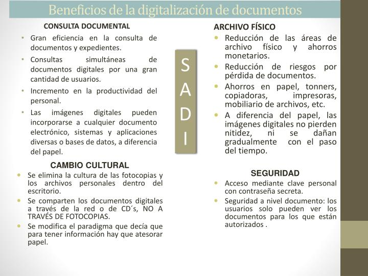 Beneficios de la digitalización de