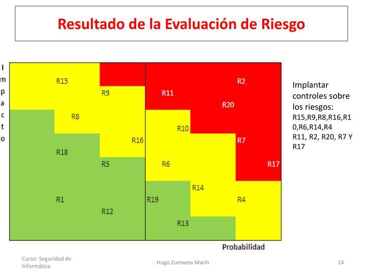 Resultado de la Evaluación de Riesgo