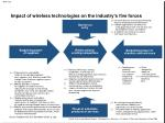 impact of wireless technologies on the industry s five forces