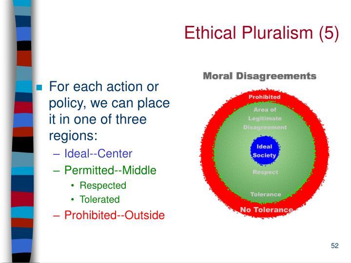 Ethical Pluralism (5)