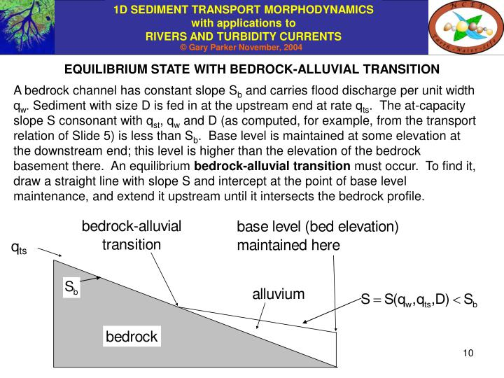 EQUILIBRIUM STATE WITH BEDROCK-ALLUVIAL TRANSITION